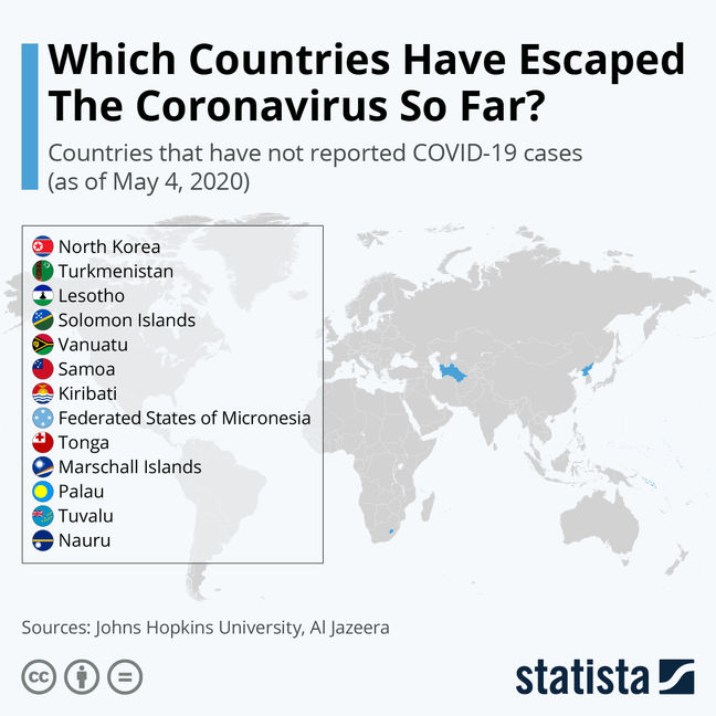Which Countries Have Escaped The Coronavirus So Far?