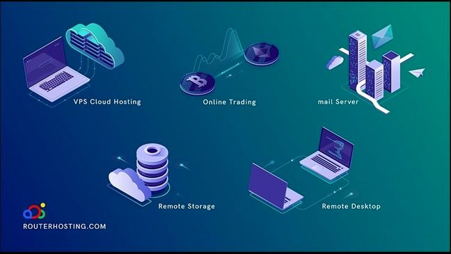 What are Different Types of Web Hosting?